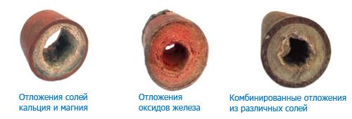 очитстка-систем-отпления3
